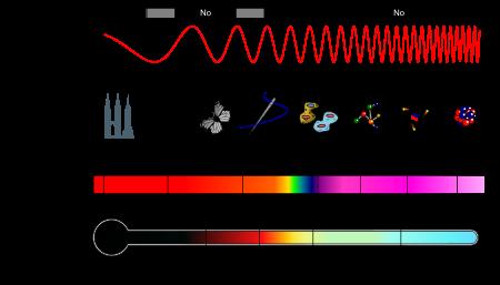 espectross
