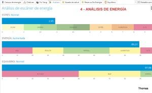 4 - Análisis de escaner de Energía
