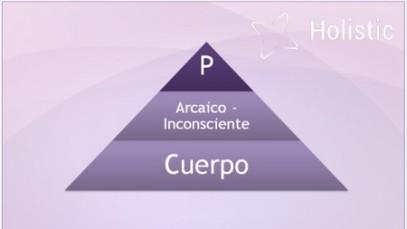 piramide-450x253-1