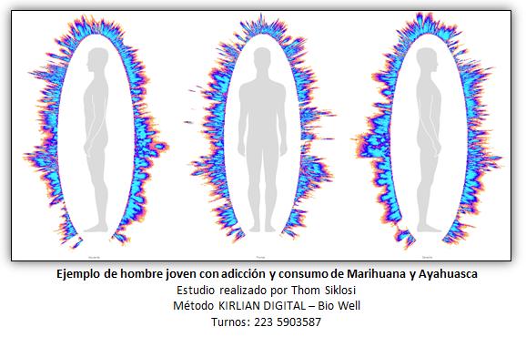 Marihuana y Ayahuasca